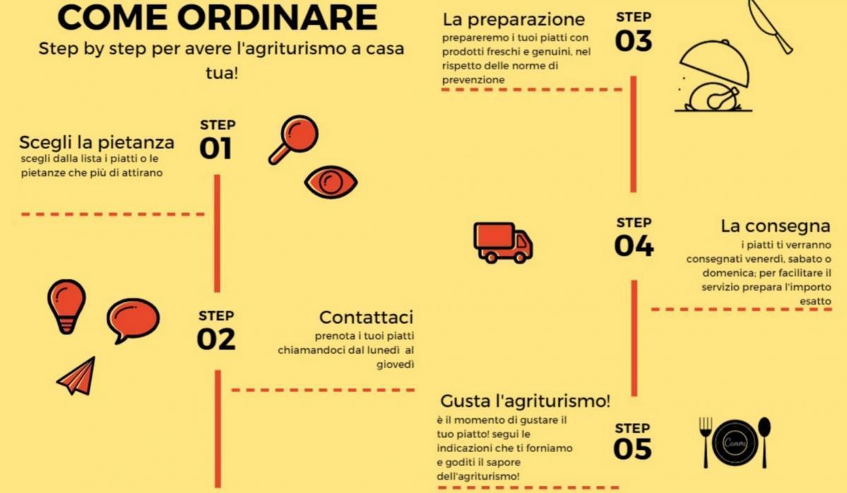 ProceduraAprile2020